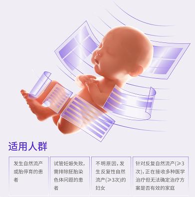 天然流产、胎停流产物检测